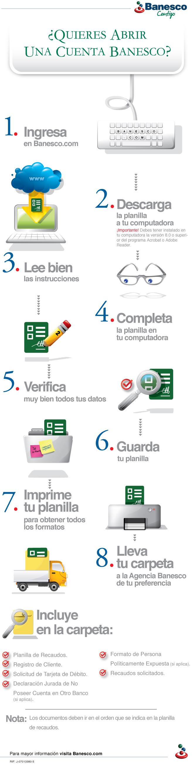 Www banesco com planilla de apertura cuenta for Banesco online consulta de saldo cuenta de ahorro